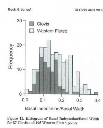 understanding the clovis style and culture through the research of goebel et al In a ceiling effect, data points cluster at the high end of the measurement scale so that if variations exist between data points at the top of the scale, these variations are not evident on the chosen scale (hessling et al 2004.