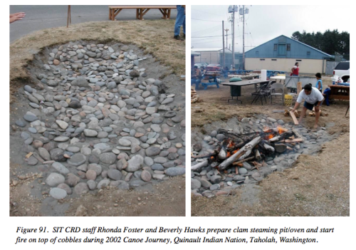 Clam Steaming Pit at Qwu?gwes.  Source: Qwu?gwes Report.