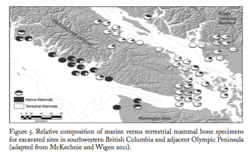 Marine vs. Terrestrial Mammal Use in SW BC Archaeological Sites. Source: McMillan and McKechnie 2015.